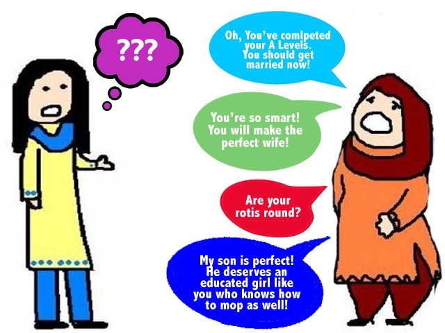 Rishta aunties and the girls who submit – The Express