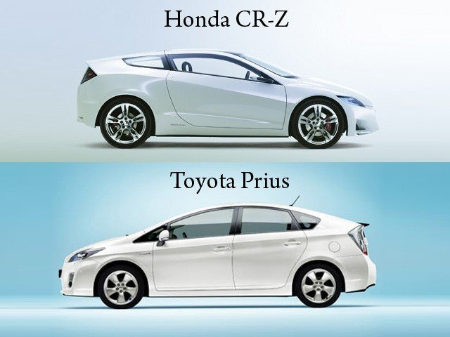 honda cr z or toyota prius which hybrid car should you buy the express tribune blog. Black Bedroom Furniture Sets. Home Design Ideas