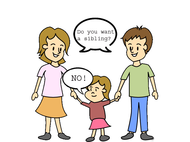 can being an only child or What you can learn from an only child published on  being able to quickly assess my options and risk has helped me stay well positioned for all sorts.